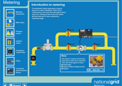 National Grid Metering Guide - Metering Introduction